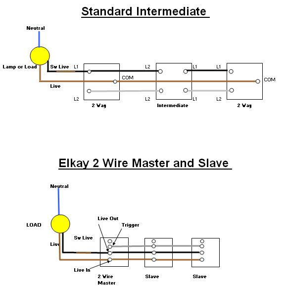 elkay electrical intermediate time switches